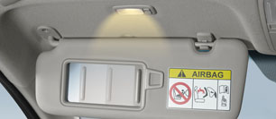 Hyundai All New Elantra Sun visor with Illumination